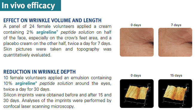 Argiriline - Minimizes the appearance of wrinkles and it is an alternative to well-known cosmetic procedures.