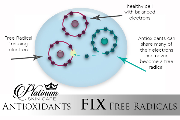 High Octane Vitamin C as an antioxidant helps to fix free radicals